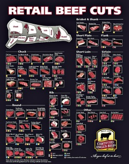 Detailed Beef