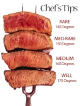 degrees-of-meat