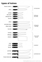 Types of knives