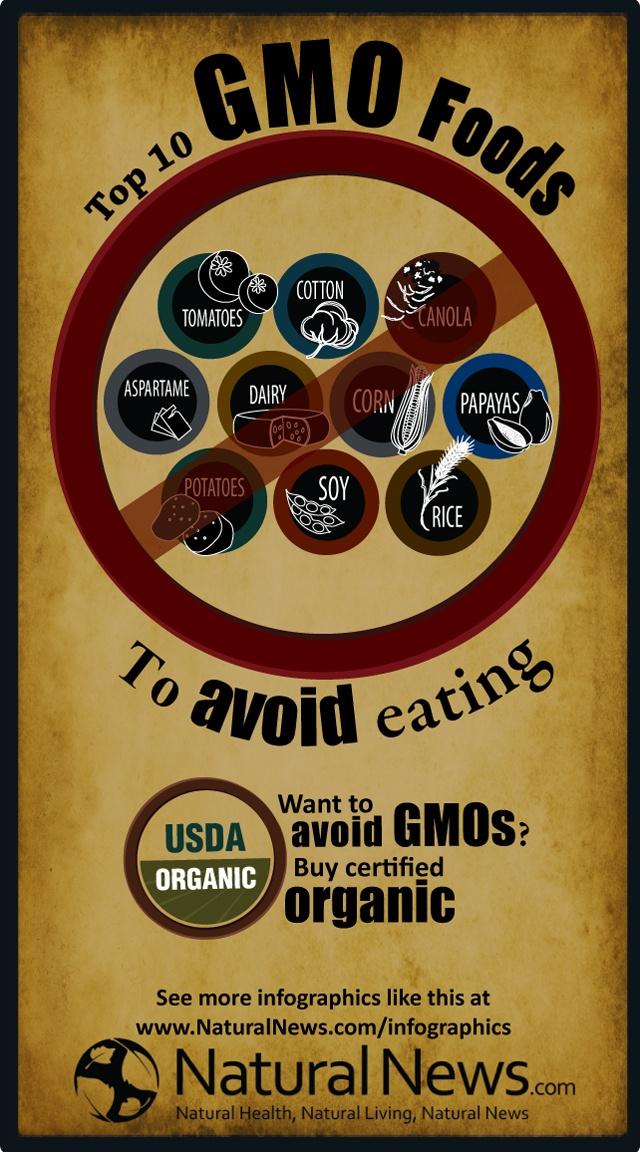 Non gmo corn test strips